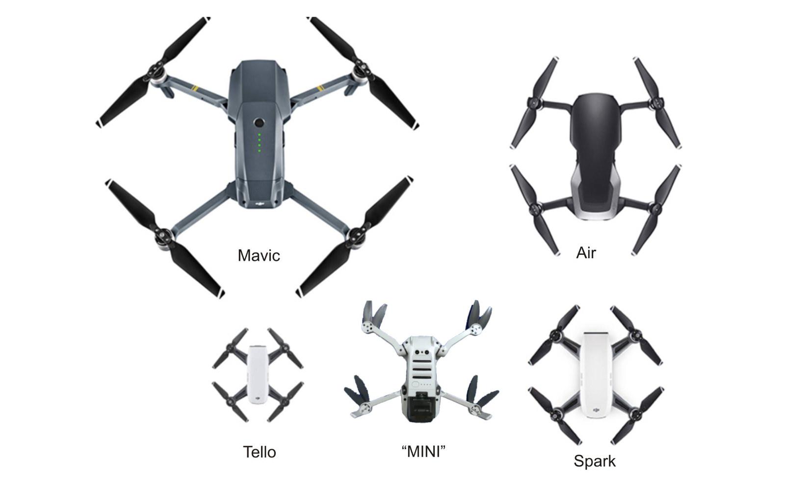 Mavic Mini - Comparaison Drones